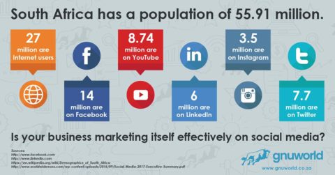 social media south africa infographic