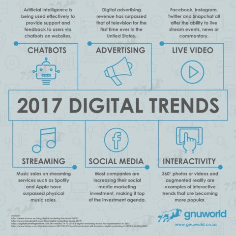digital trends 2017 infographic